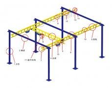 KBK起重机电气技术要求